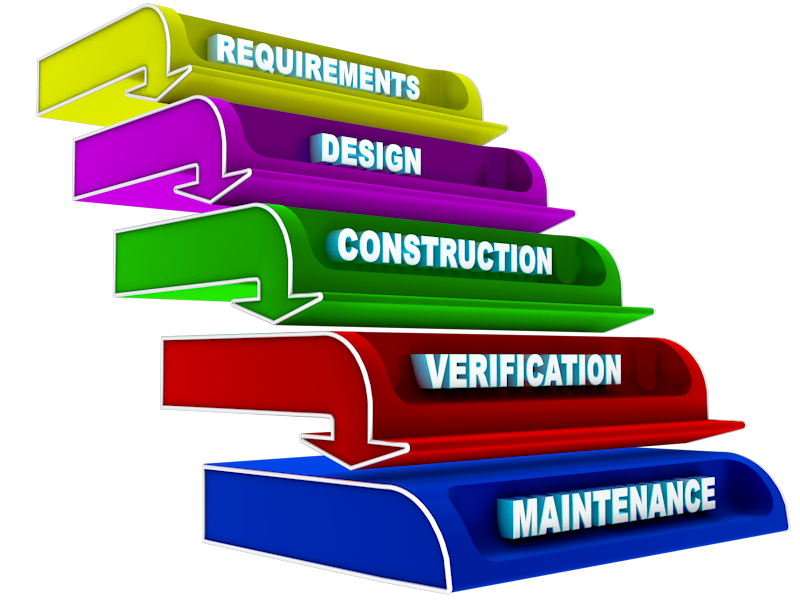 Choosing the right development methodology for a project plays a key role in the success of the project.